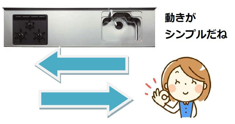 キッチン動線の説明
