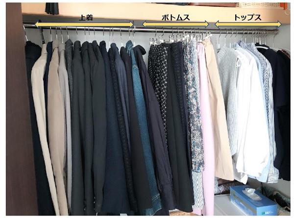 closetのしくみ化